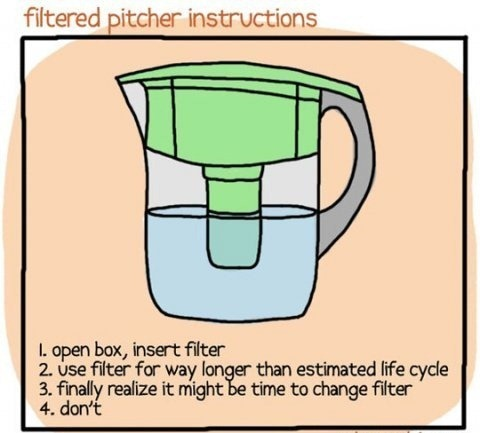 Filtered-pitcher-instructions